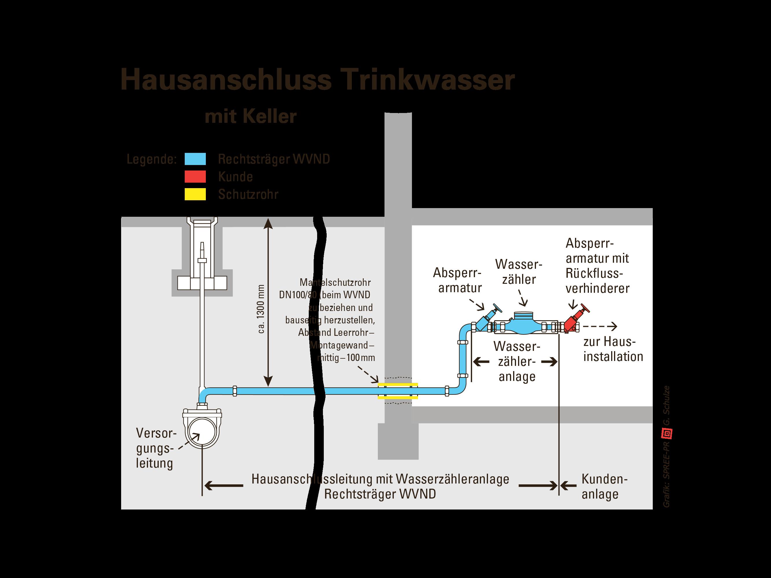 Atemberaubend Schaltplan Für Den Hausanschluss Galerie - Die Besten ...